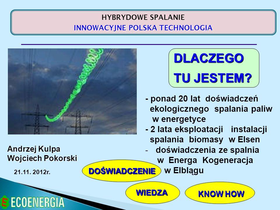 INNOWACYJNE POLSKA TECHNOLOGIA