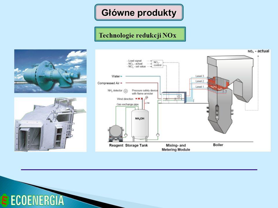Główne produkty Technologie redukcji NOx