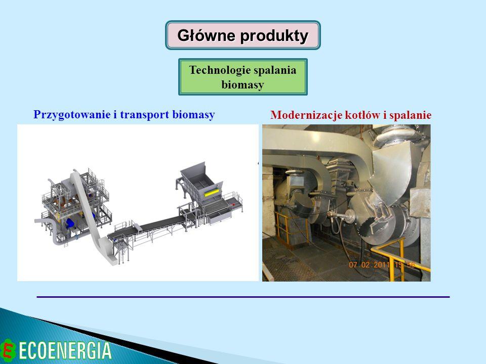 Główne produkty Technologie spalania biomasy