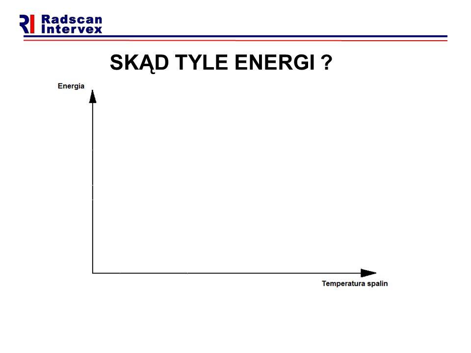SKĄD TYLE ENERGI