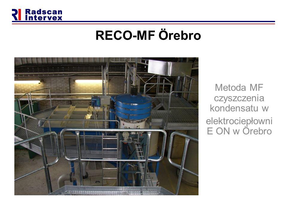 Metoda MF czyszczenia kondensatu w elektrociepłowni E ON w Örebro