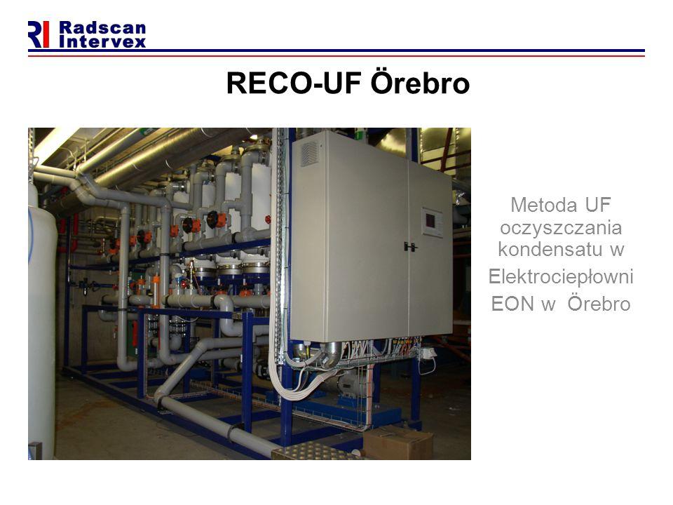Metoda UF oczyszczania kondensatu w Elektrociepłowni EON w Örebro