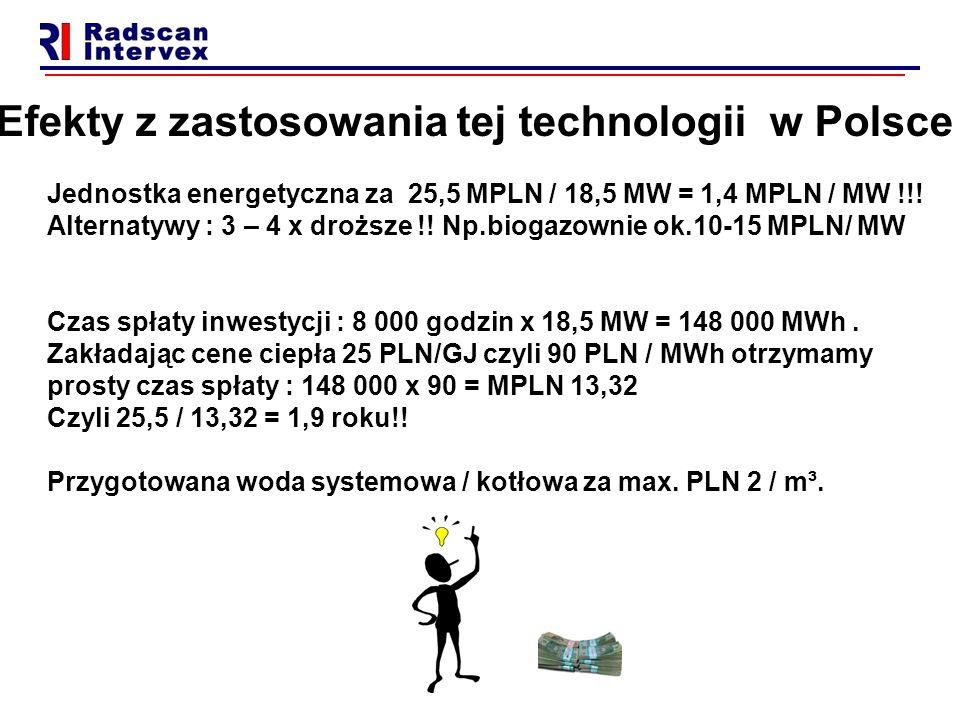 Efekty z zastosowania tej technologii w Polsce