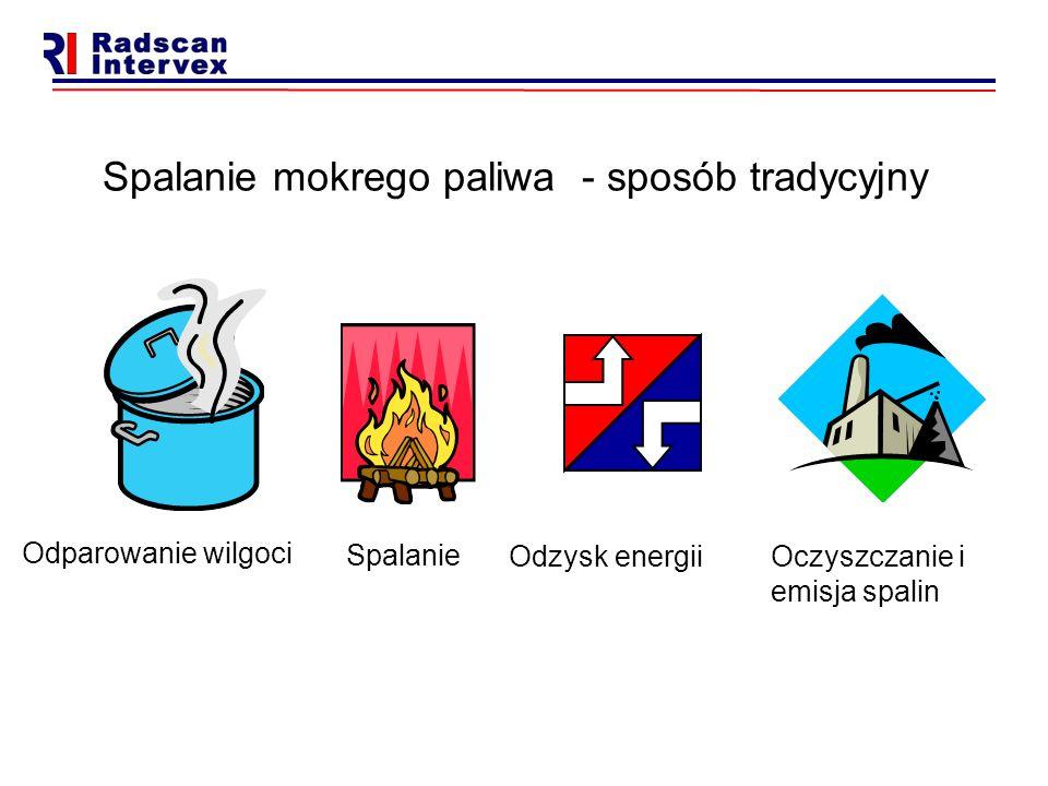 Spalanie mokrego paliwa - sposób tradycyjny