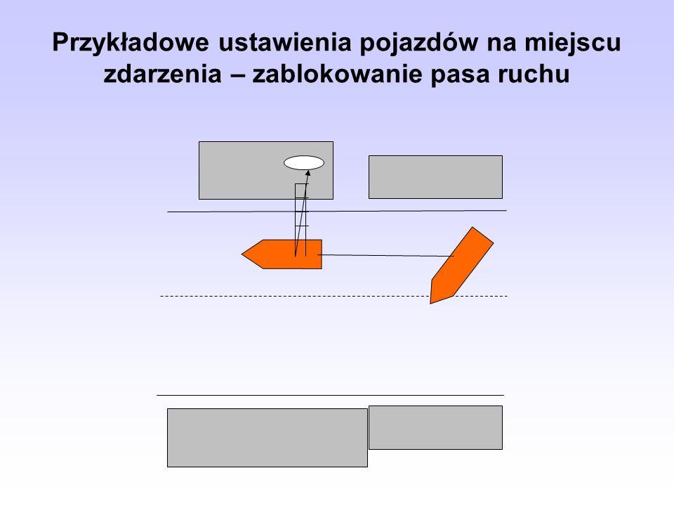 Przykładowe ustawienia pojazdów na miejscu zdarzenia – zablokowanie pasa ruchu