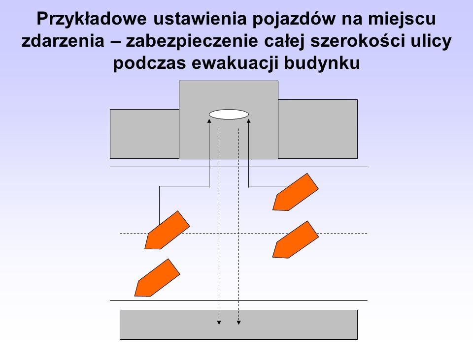 Przykładowe ustawienia pojazdów na miejscu zdarzenia – zabezpieczenie całej szerokości ulicy podczas ewakuacji budynku