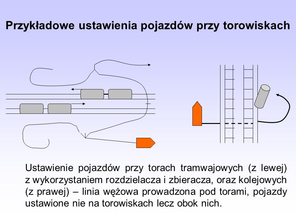 Przykładowe ustawienia pojazdów przy torowiskach
