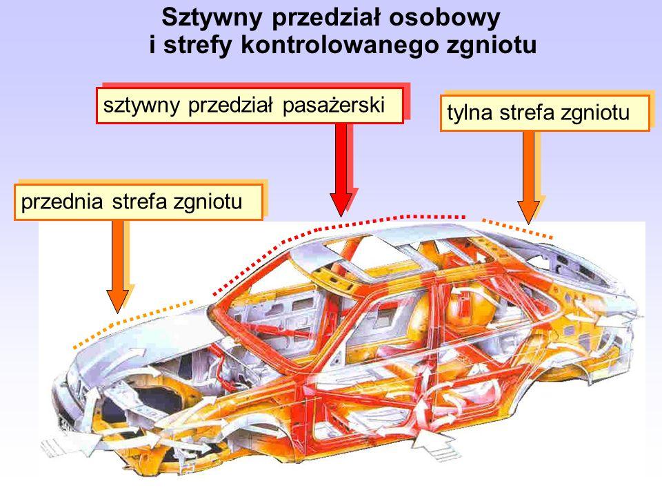 Sztywny przedział osobowy i strefy kontrolowanego zgniotu