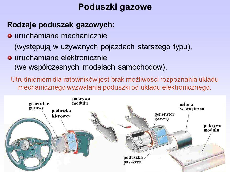 Poduszki gazowe Rodzaje poduszek gazowych: uruchamiane mechanicznie