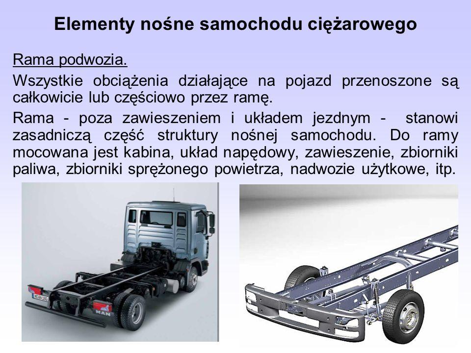 Elementy nośne samochodu ciężarowego