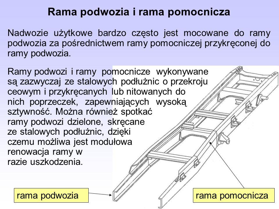 Rama podwozia i rama pomocnicza