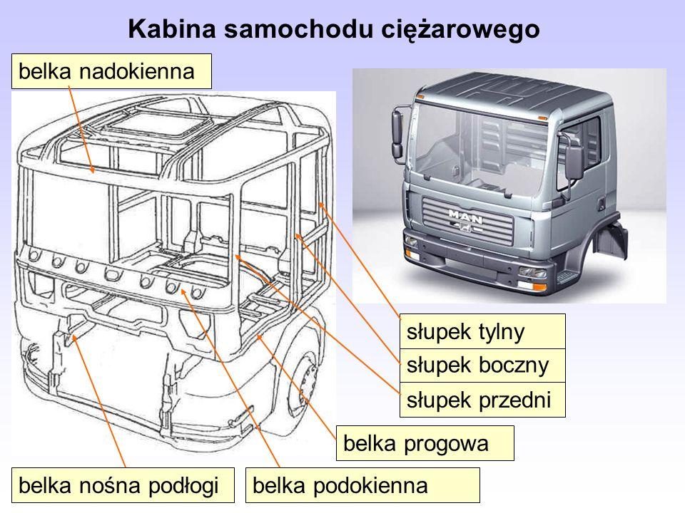 Kabina samochodu ciężarowego