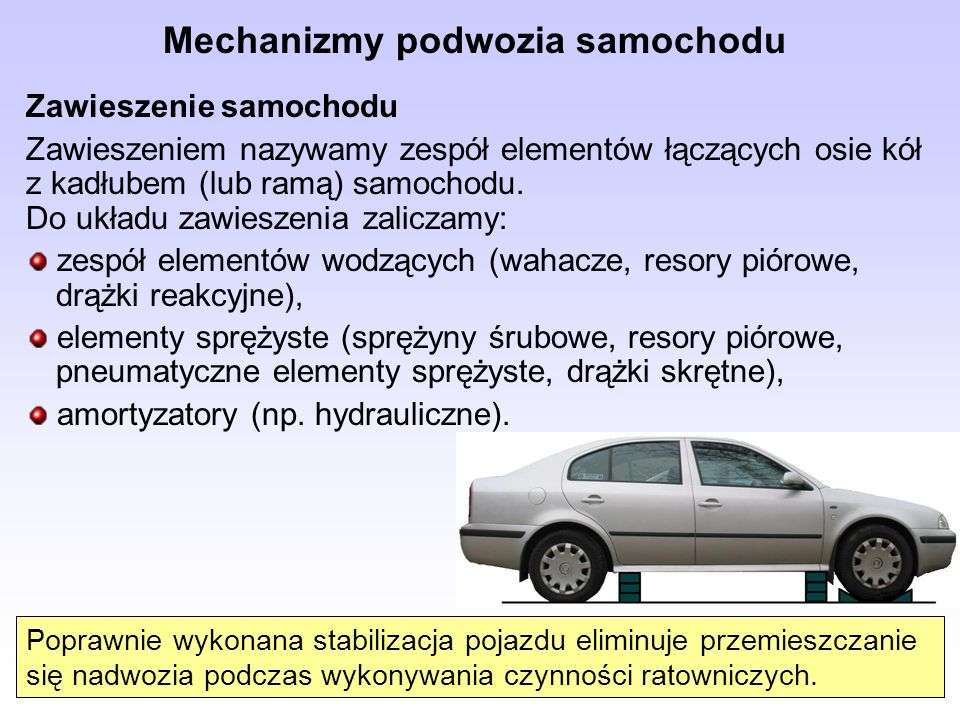 Mechanizmy podwozia samochodu