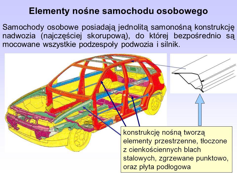Elementy nośne samochodu osobowego
