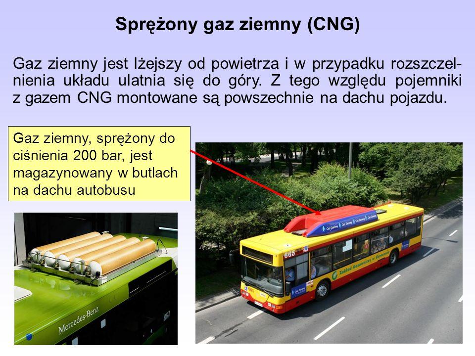 Sprężony gaz ziemny (CNG)