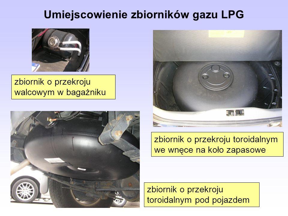 Umiejscowienie zbiorników gazu LPG