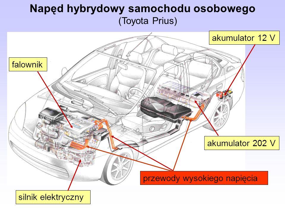 Napęd hybrydowy samochodu osobowego (Toyota Prius)