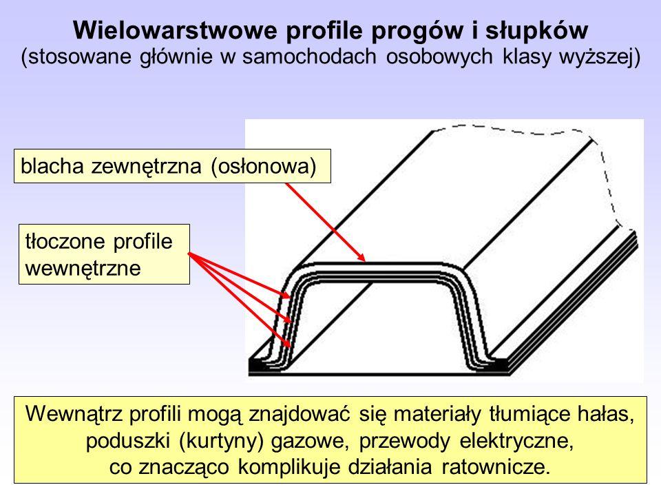 Wielowarstwowe profile progów i słupków (stosowane głównie w samochodach osobowych klasy wyższej)