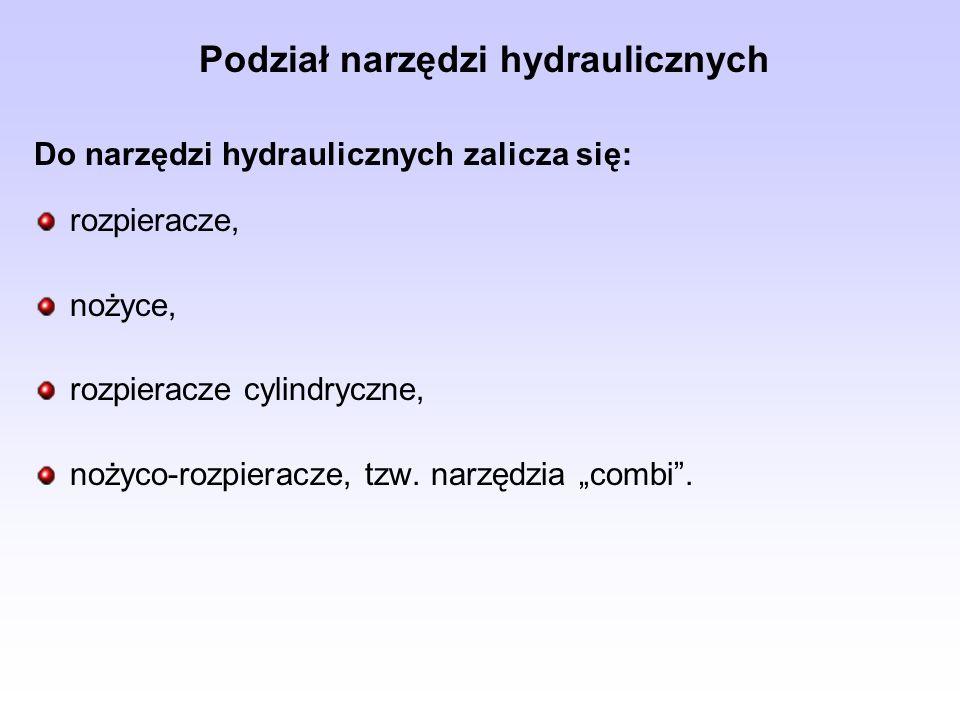 Podział narzędzi hydraulicznych