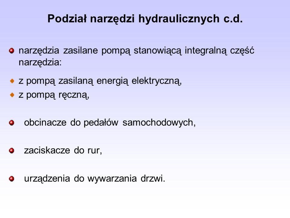 Podział narzędzi hydraulicznych c.d.