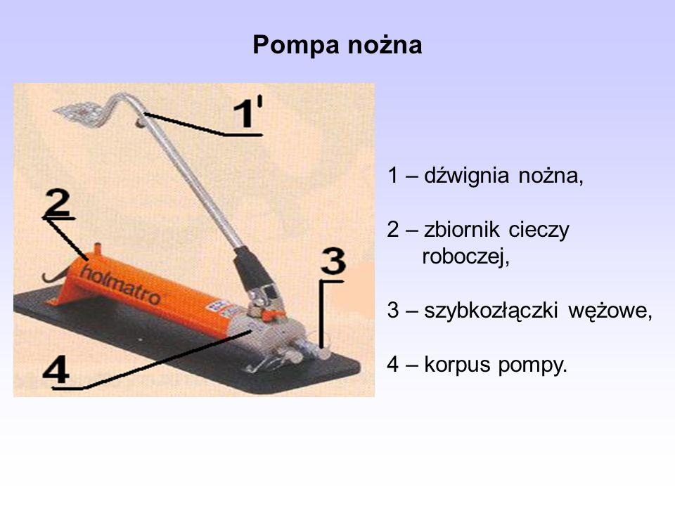 Pompa nożna 1 – dźwignia nożna, 2 – zbiornik cieczy roboczej,