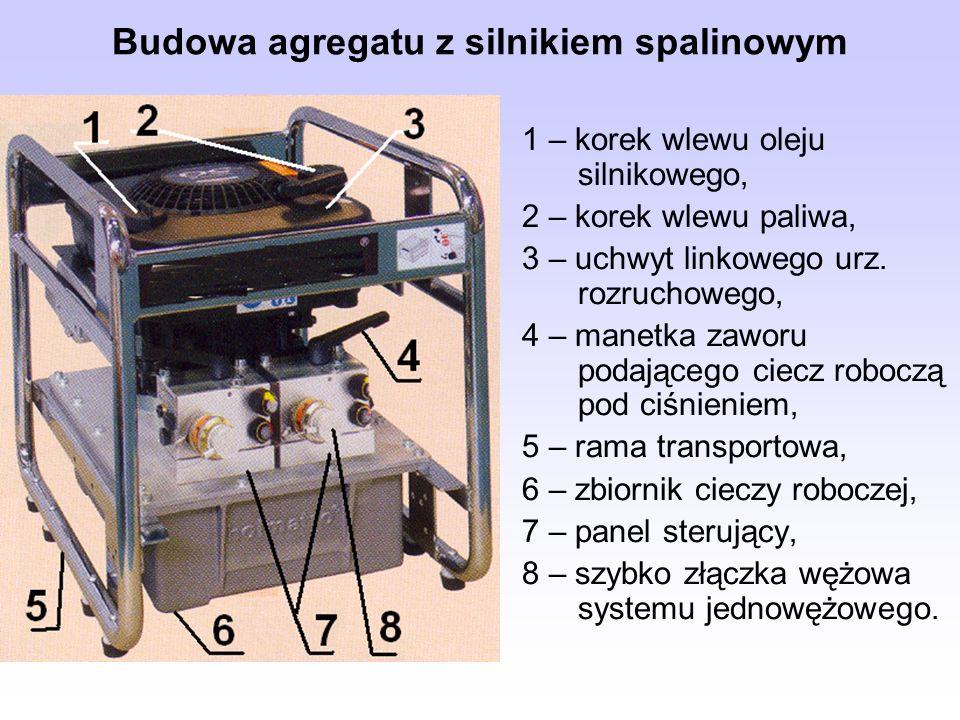Budowa agregatu z silnikiem spalinowym