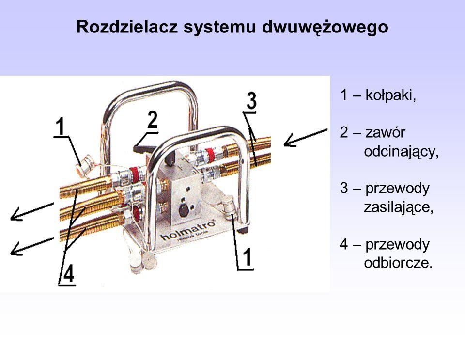 Rozdzielacz systemu dwuwężowego