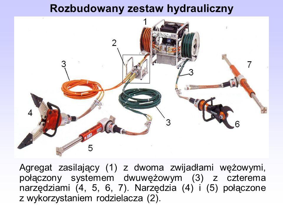 Rozbudowany zestaw hydrauliczny