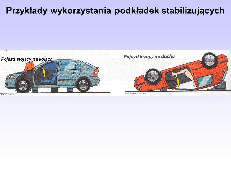Przykłady wykorzystania podkładek stabilizujących