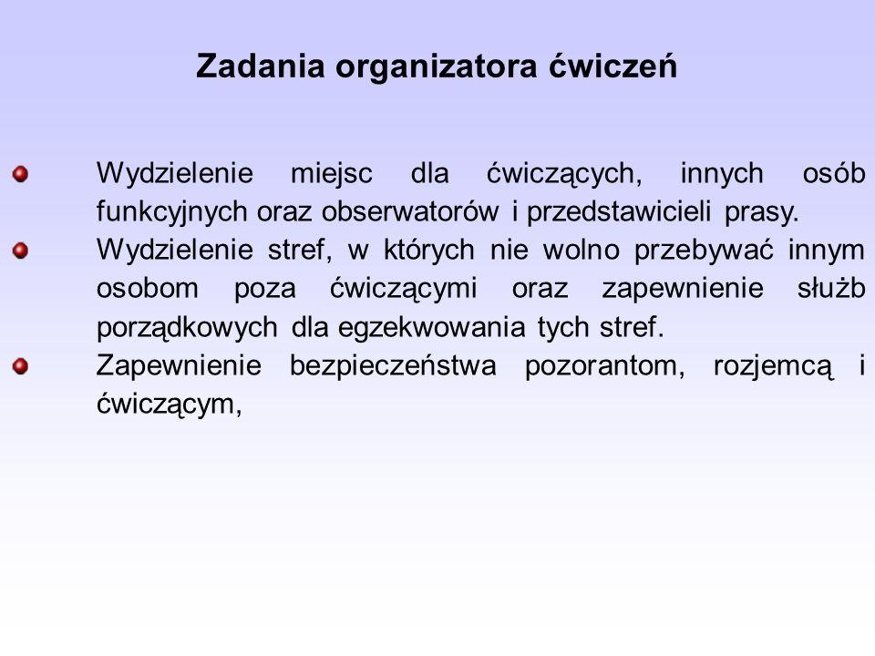 Zadania organizatora ćwiczeń