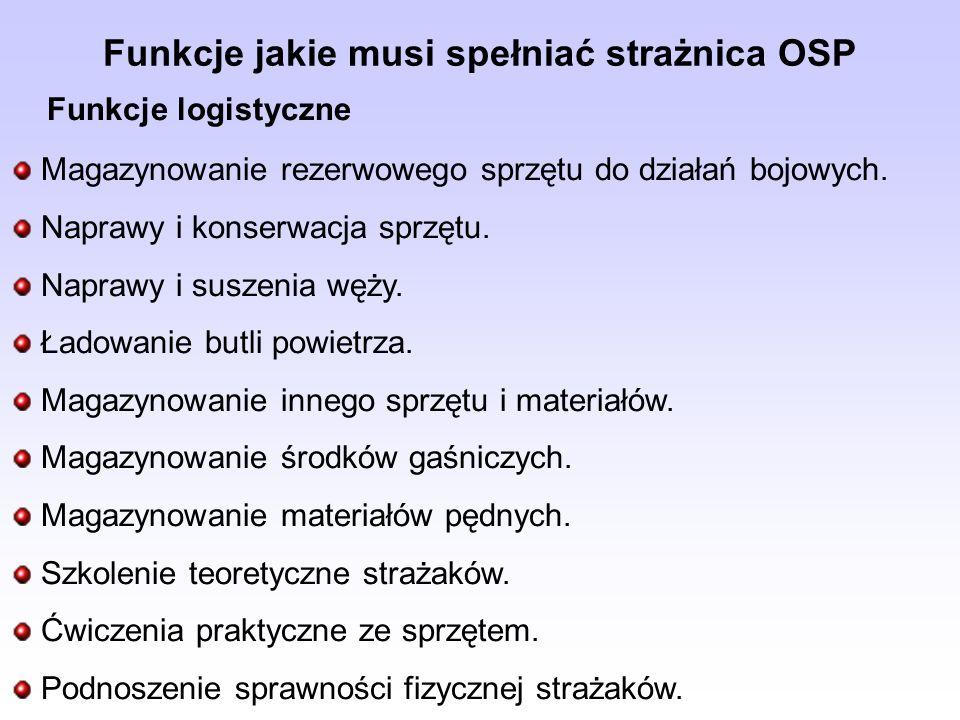 Funkcje jakie musi spełniać strażnica OSP