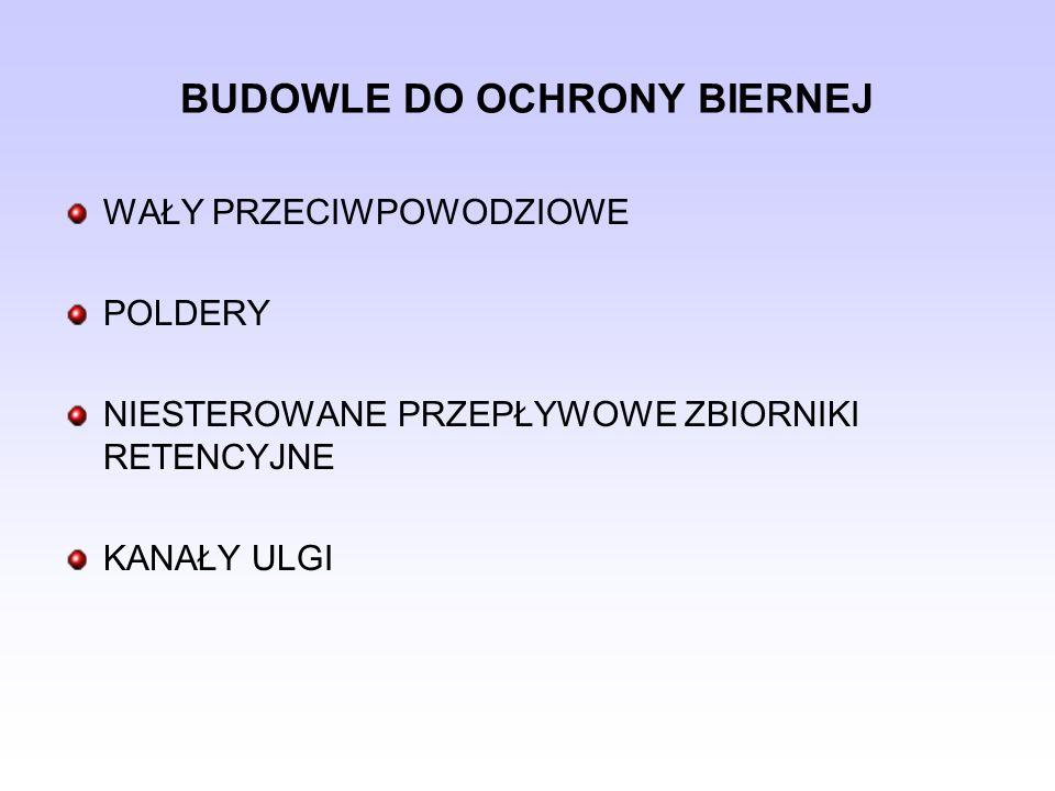 BUDOWLE DO OCHRONY BIERNEJ