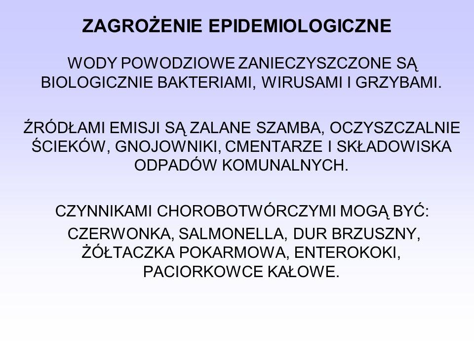 ZAGROŻENIE EPIDEMIOLOGICZNE