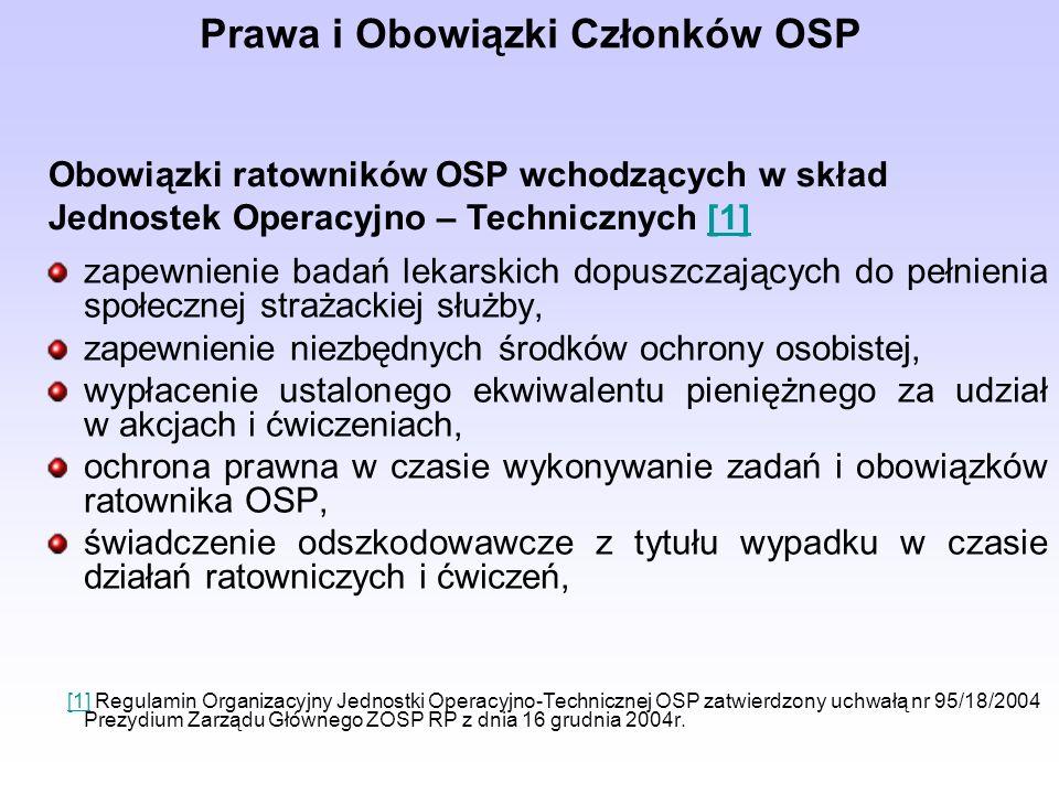 Prawa i Obowiązki Członków OSP