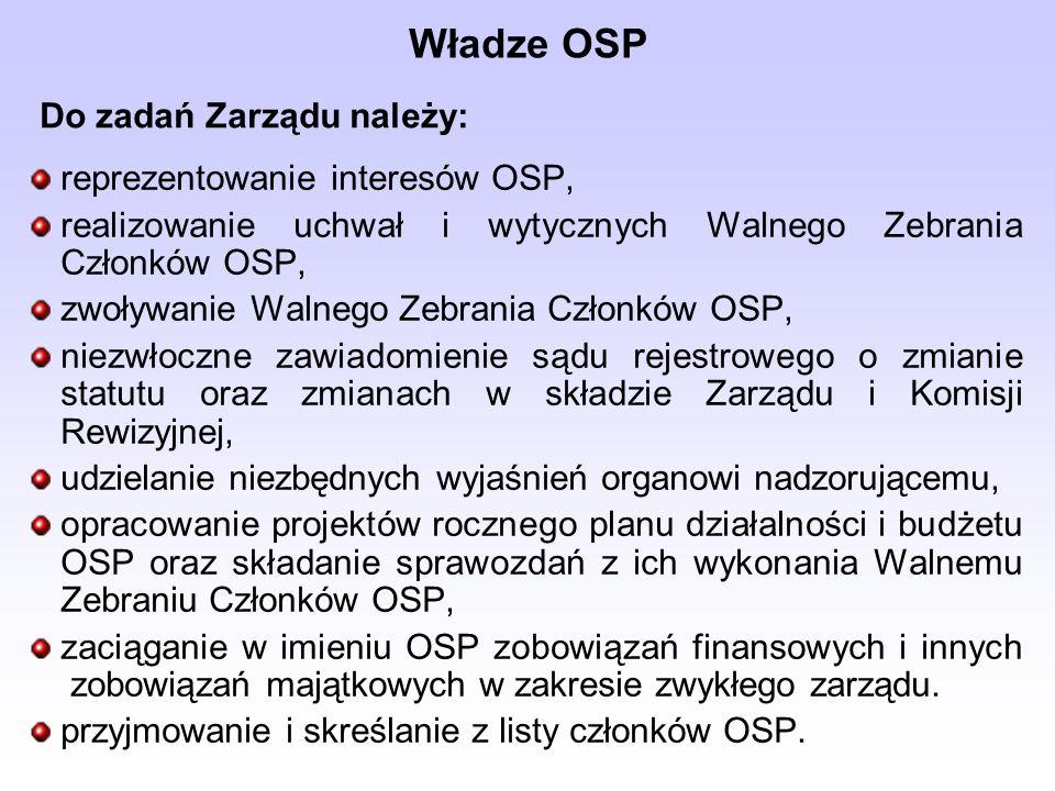 Władze OSP Do zadań Zarządu należy: reprezentowanie interesów OSP,