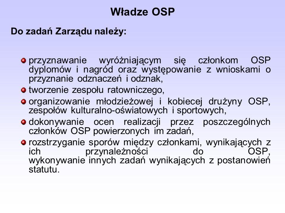 Władze OSP Do zadań Zarządu należy:
