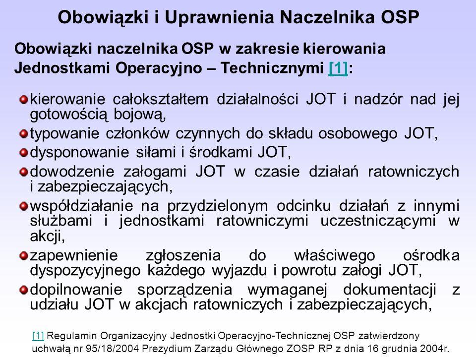 Obowiązki i Uprawnienia Naczelnika OSP