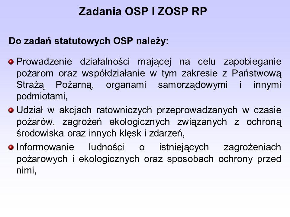 Zadania OSP I ZOSP RP Do zadań statutowych OSP należy:
