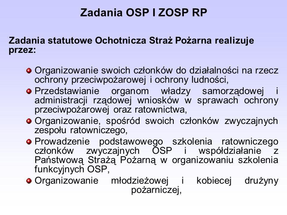 Zadania OSP I ZOSP RP Zadania statutowe Ochotnicza Straż Pożarna realizuje przez: