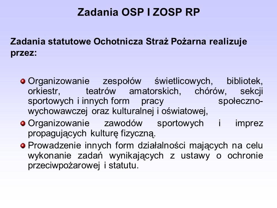 Zadania OSP I ZOSP RP Zadania statutowe Ochotnicza Straż Pożarna realizuje. przez: