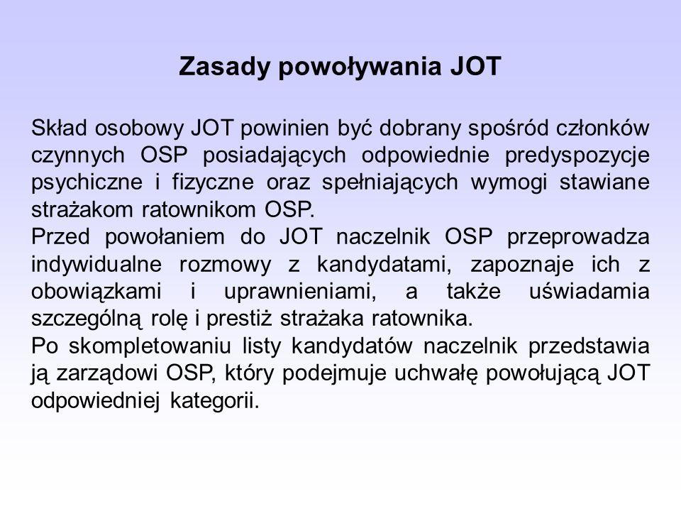 Zasady powoływania JOT