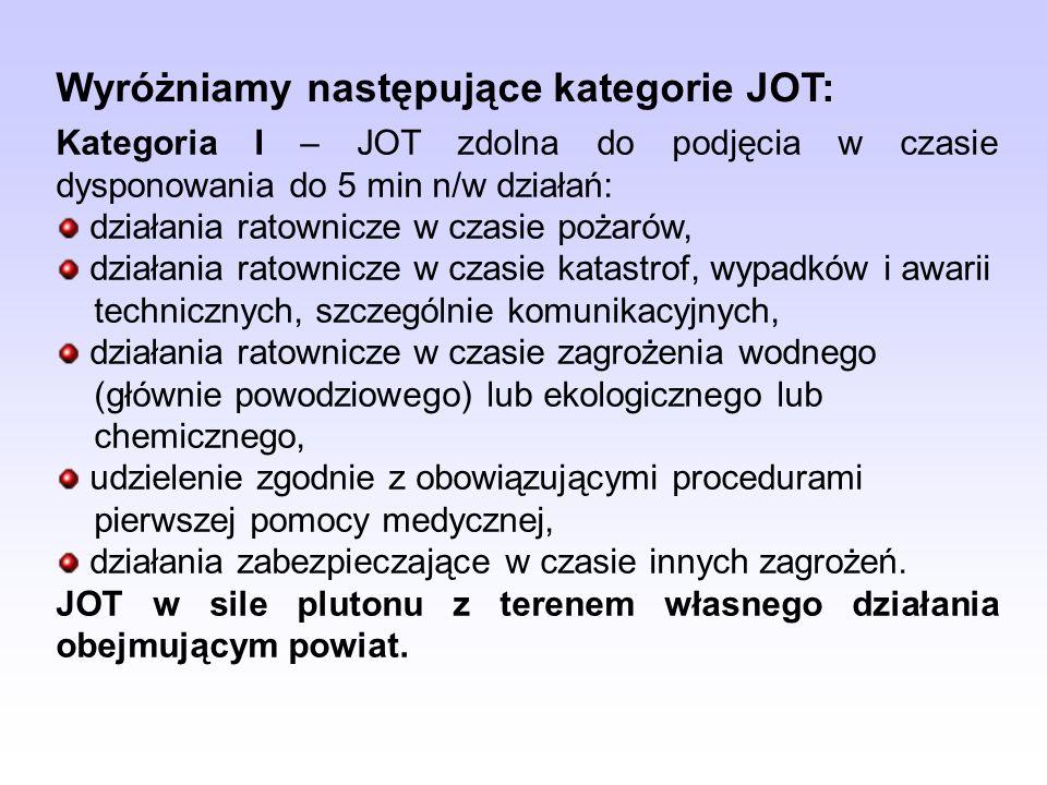 Wyróżniamy następujące kategorie JOT: