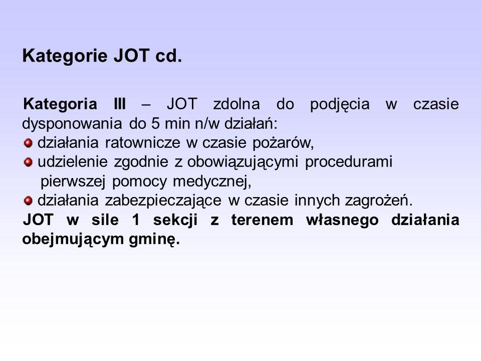 Kategorie JOT cd.Kategoria III – JOT zdolna do podjęcia w czasie dysponowania do 5 min n/w działań: