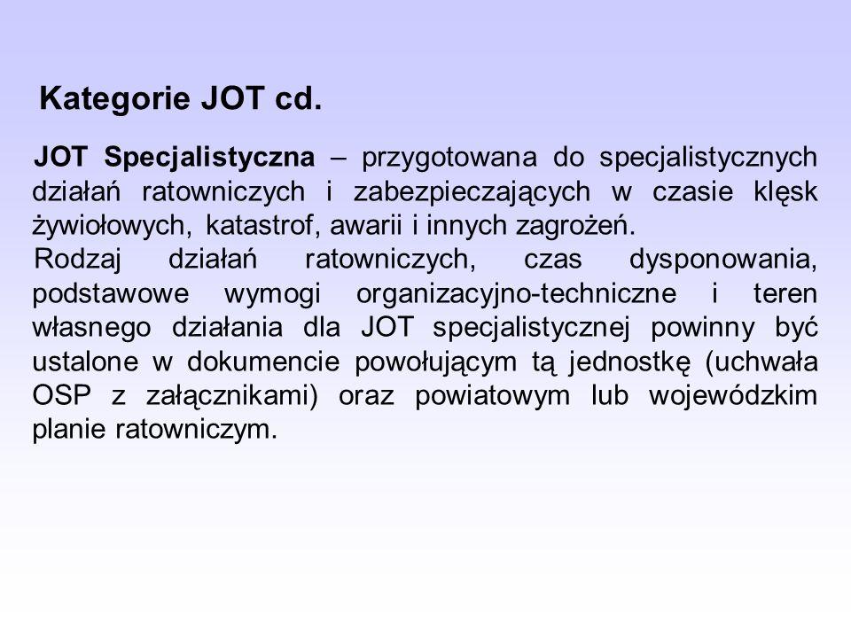 Kategorie JOT cd.