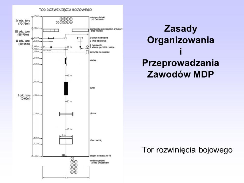 Zasady Organizowania i Przeprowadzania Zawodów MDP