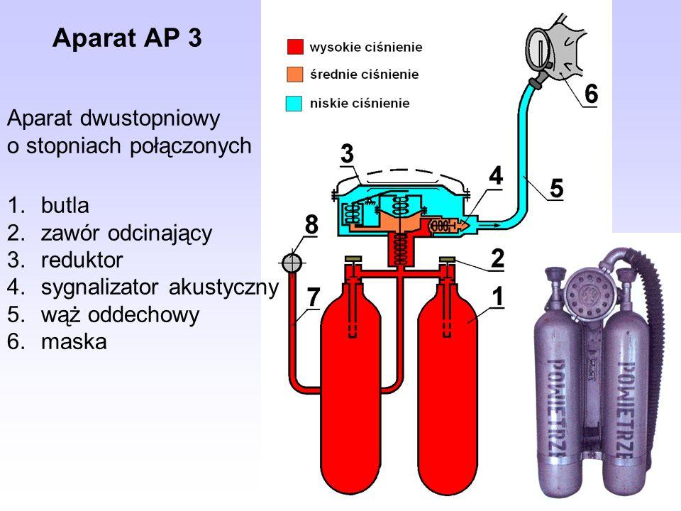 Aparat AP 3 Aparat dwustopniowy o stopniach połączonych butla