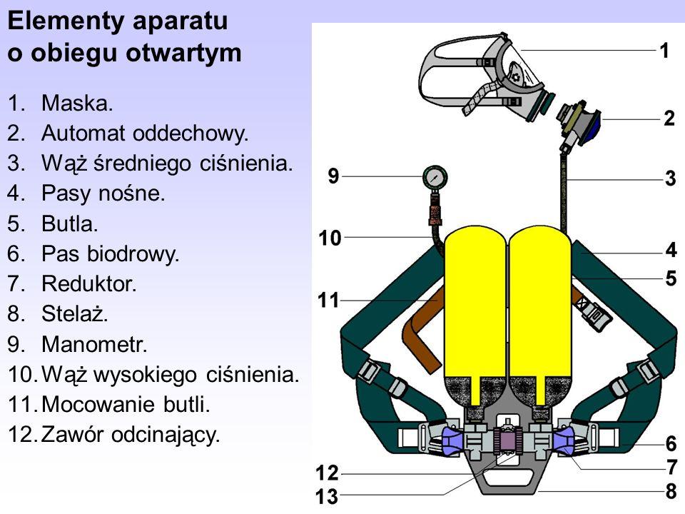 Elementy aparatu o obiegu otwartym Maska. Automat oddechowy.