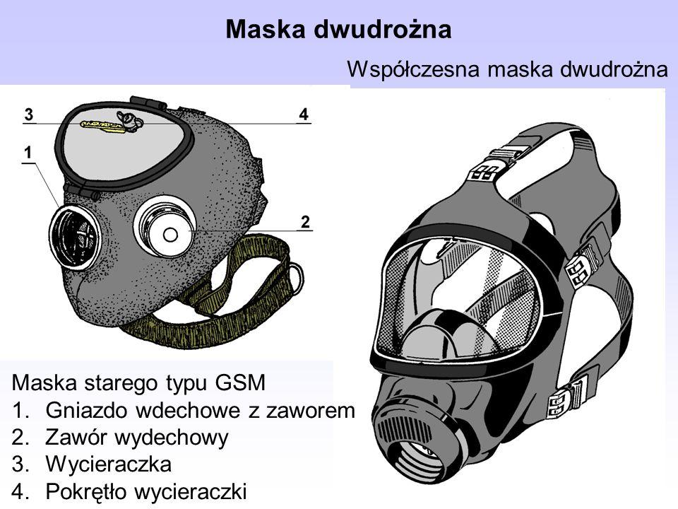 Maska dwudrożna Współczesna maska dwudrożna Maska starego typu GSM