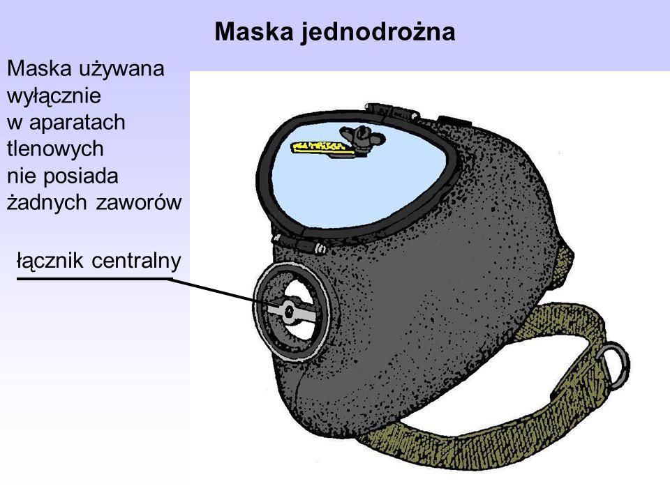 Maska jednodrożna Maska używana wyłącznie w aparatach tlenowych