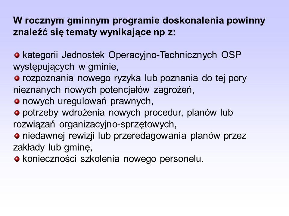 W rocznym gminnym programie doskonalenia powinny znaleźć się tematy wynikające np z: